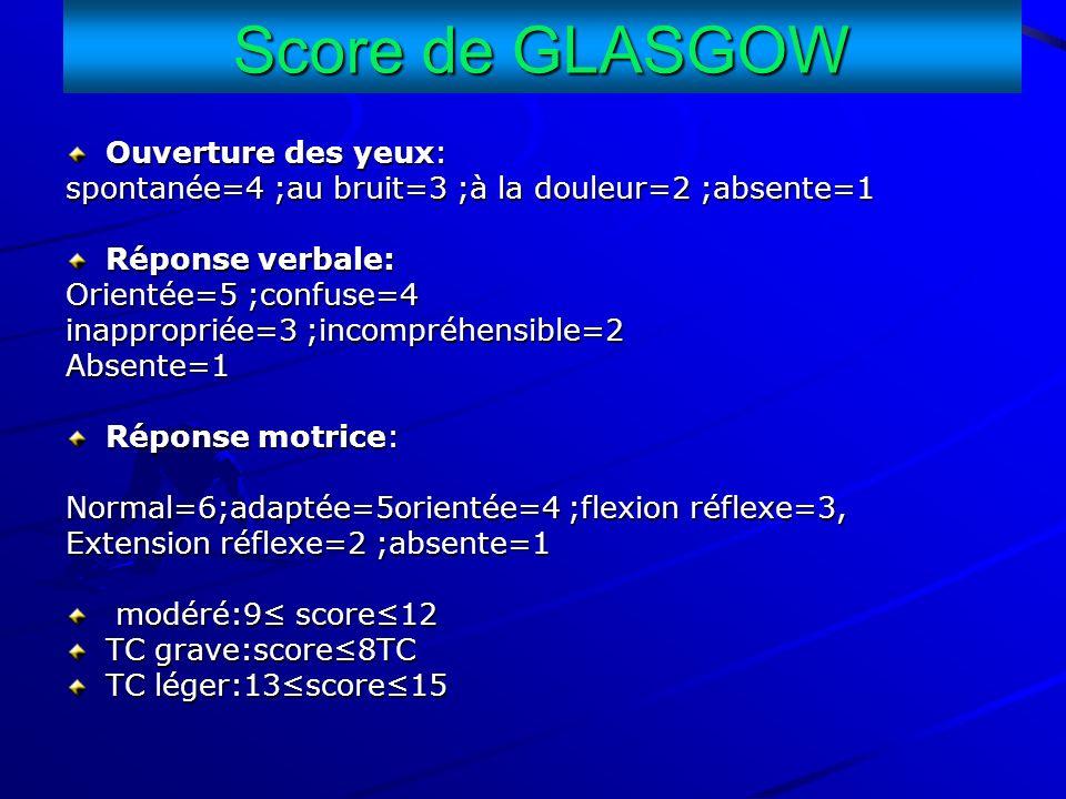 Score de GLASGOW Ouverture des yeux: