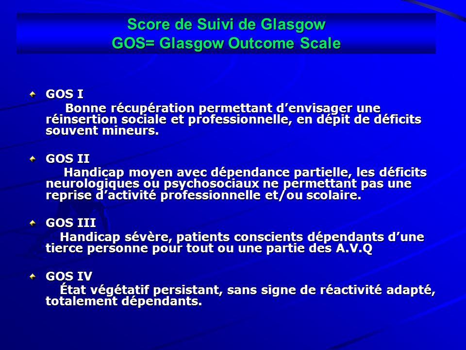 Score de Suivi de Glasgow GOS= Glasgow Outcome Scale
