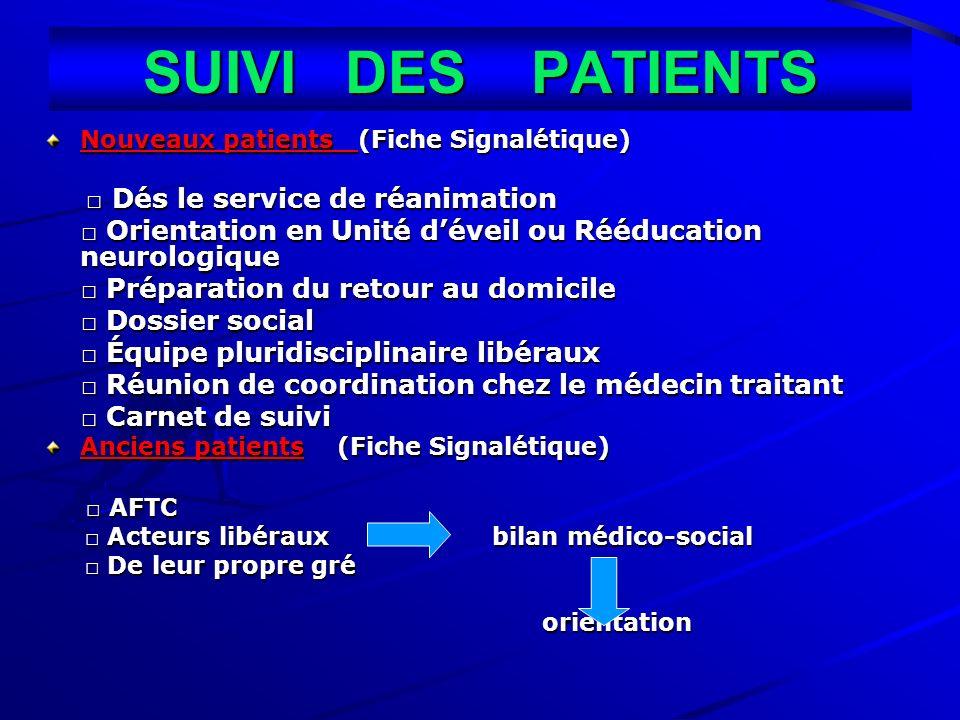 SUIVI DES PATIENTS Nouveaux patients (Fiche Signalétique) □ Dés le service de réanimation.