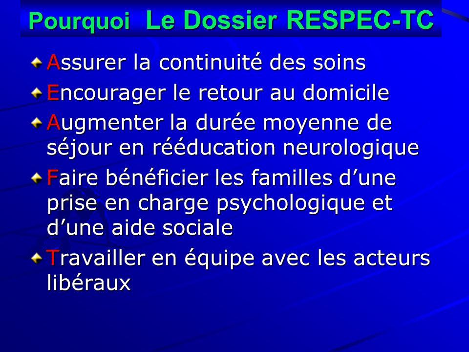 Pourquoi Le Dossier RESPEC-TC