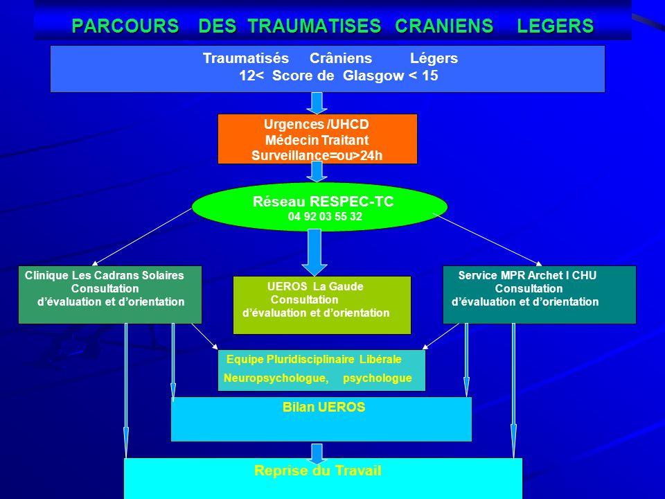 PARCOURS DES TRAUMATISES CRANIENS LEGERS
