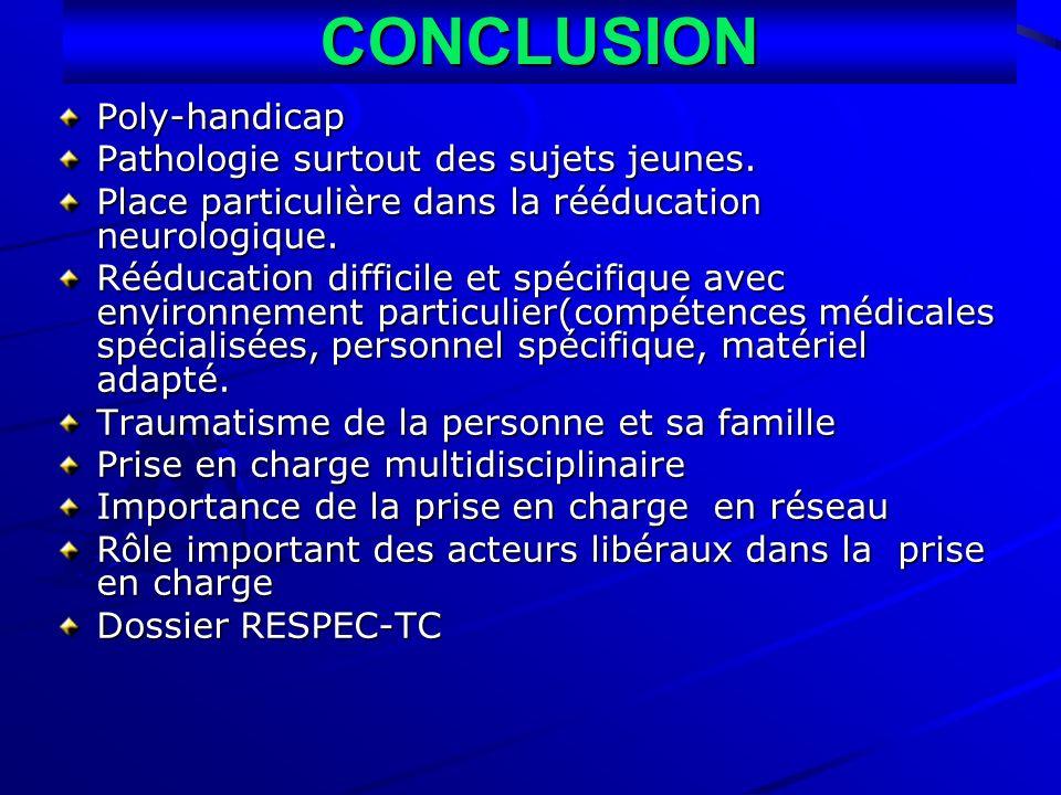 CONCLUSION Poly-handicap Pathologie surtout des sujets jeunes.