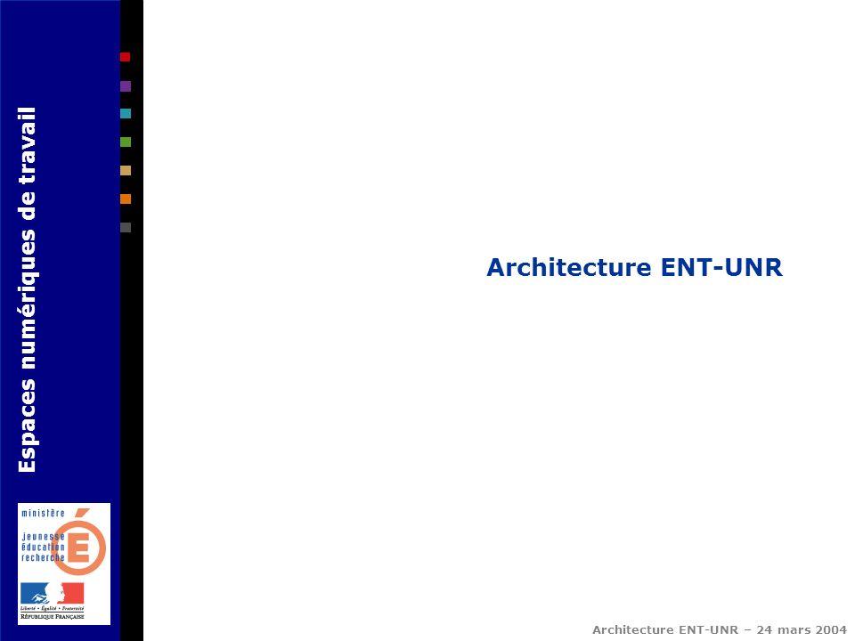 Architecture ENT-UNR