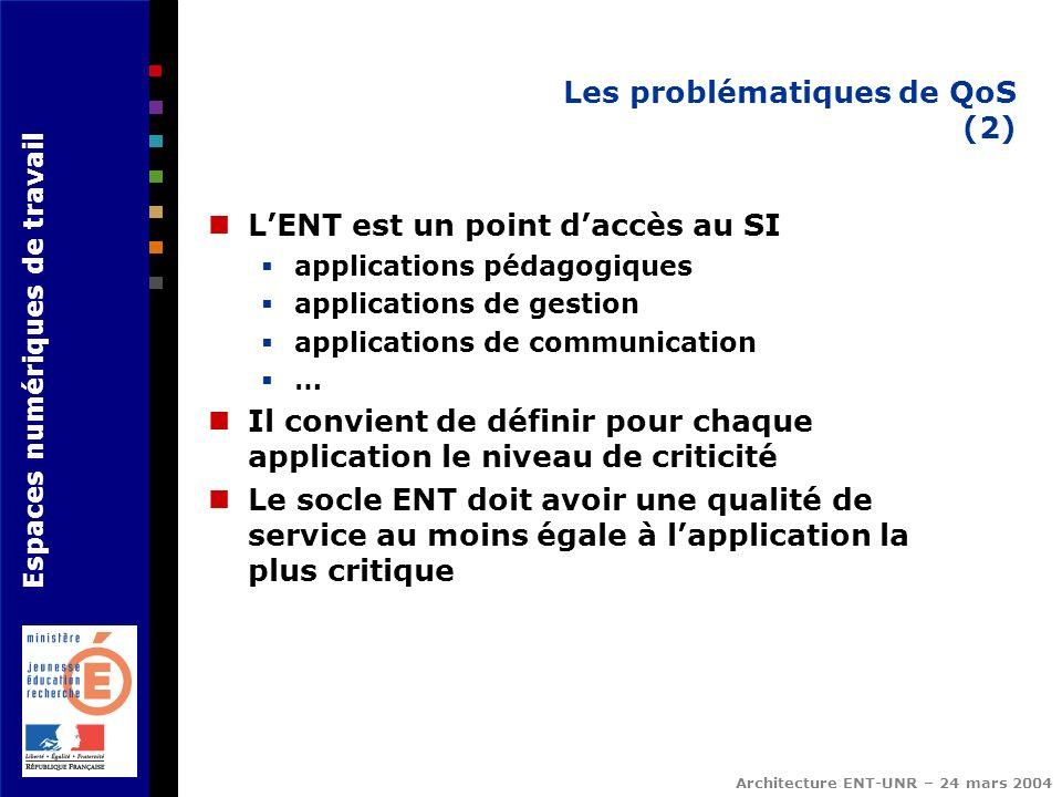 Les problématiques de QoS (2)