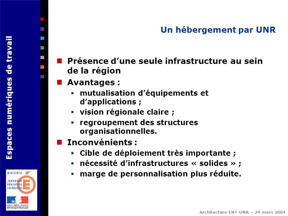 Présence d'une seule infrastructure au sein de la région Avantages :