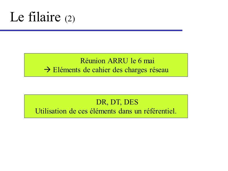 Le filaire (2) Réunion ARRU le 6 mai