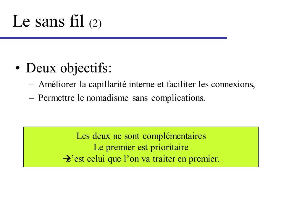 Le sans fil (2) Deux objectifs:
