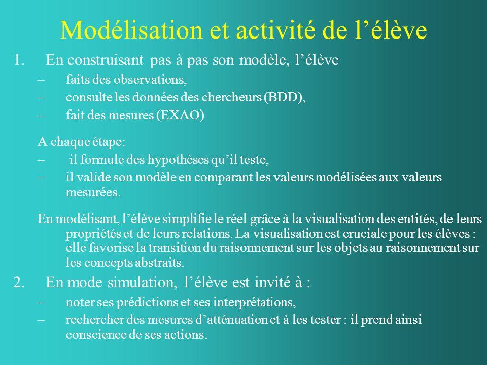 Modélisation et activité de l'élève