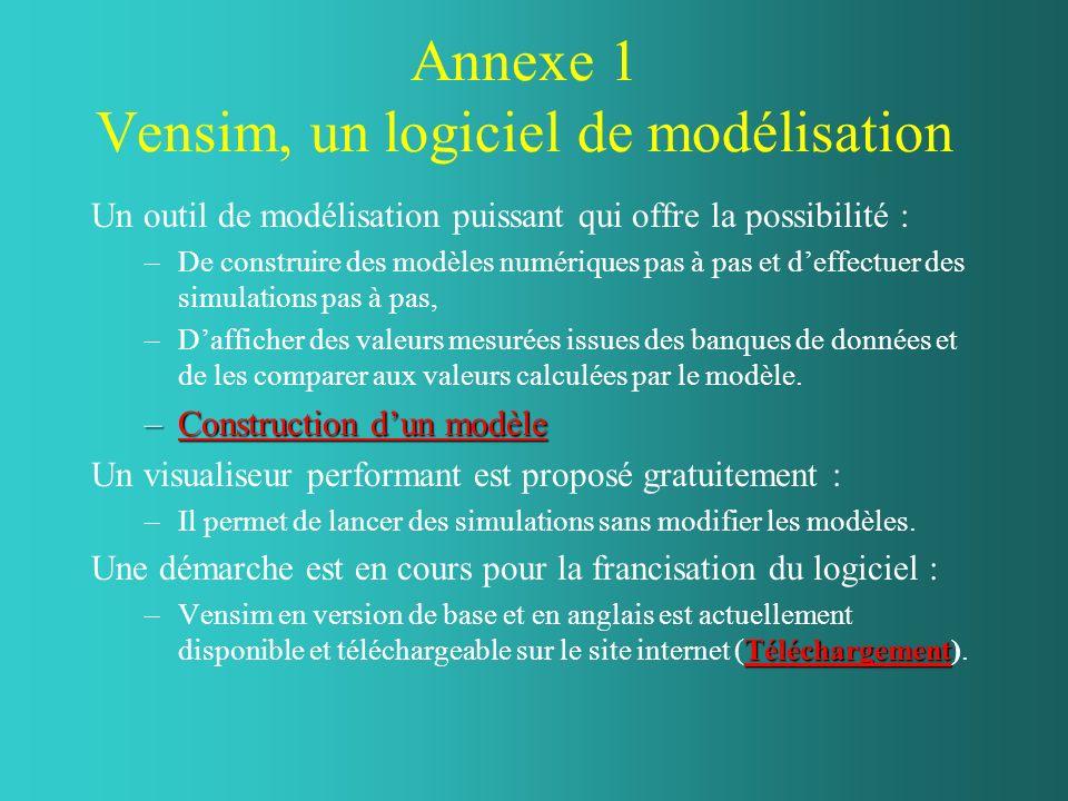 Annexe 1 Vensim, un logiciel de modélisation
