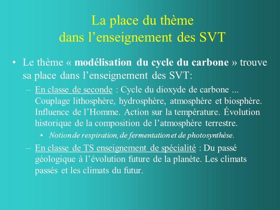 La place du thème dans l'enseignement des SVT