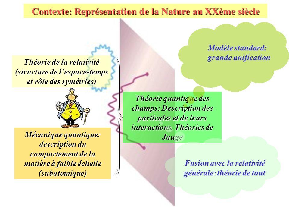 Contexte: Représentation de la Nature au XXème siècle