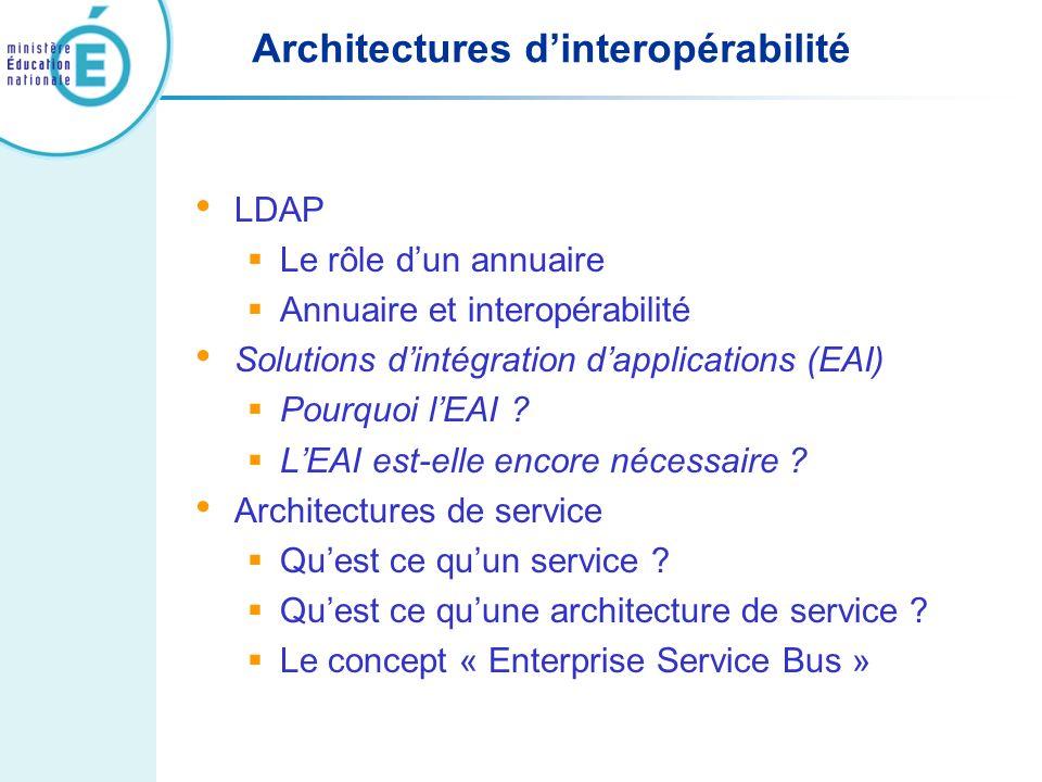 Architectures d'interopérabilité
