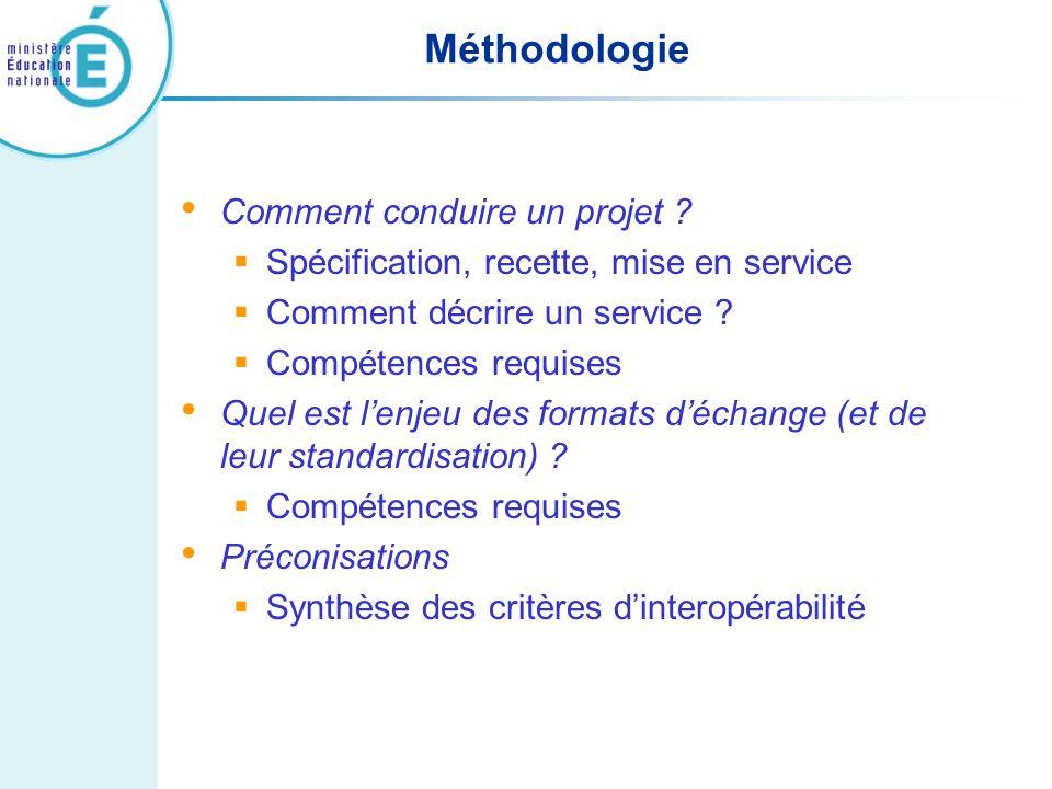 Méthodologie Comment conduire un projet