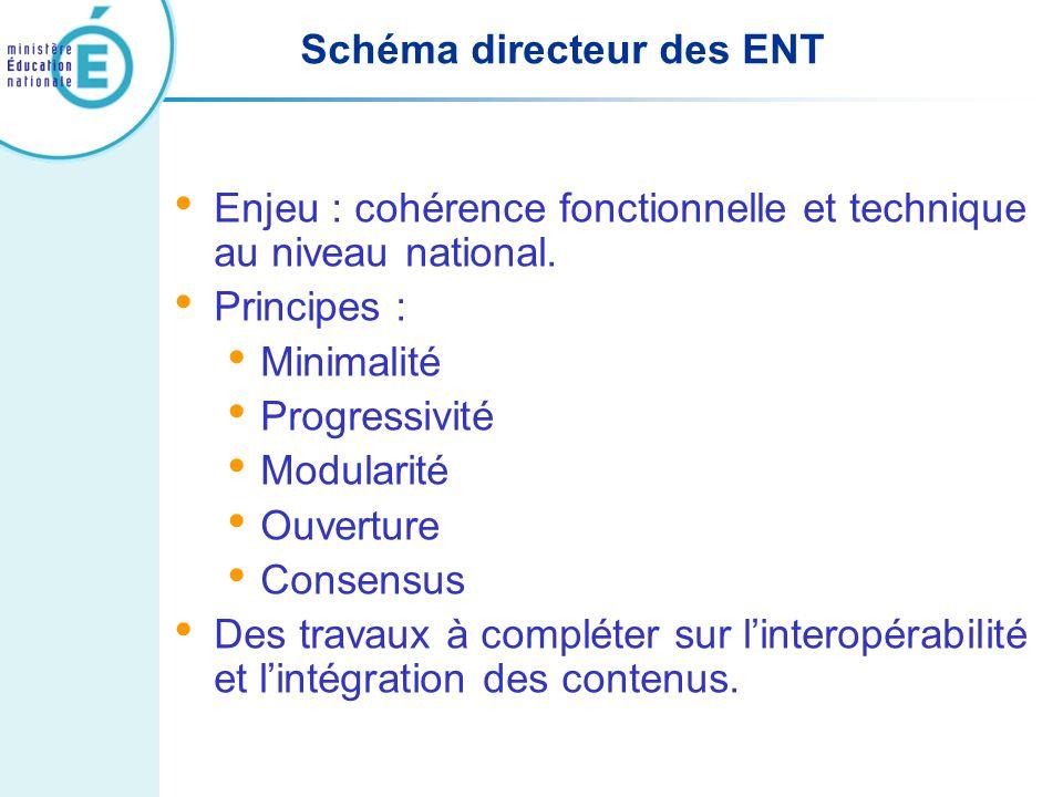 Schéma directeur des ENT