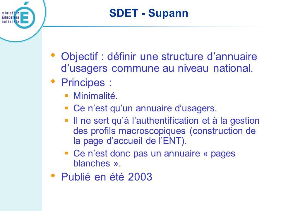 SDET - Supann Objectif : définir une structure d'annuaire d'usagers commune au niveau national. Principes :