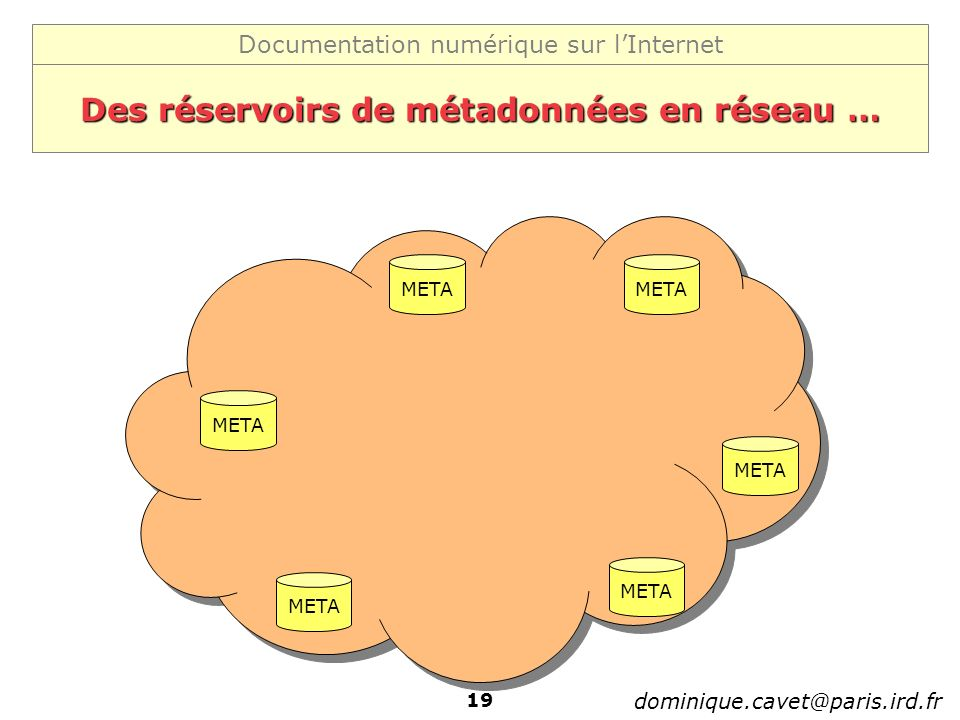 Des réservoirs de métadonnées en réseau …