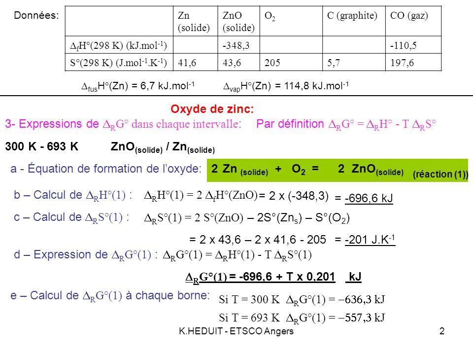 a - Équation de formation de l'oxyde: