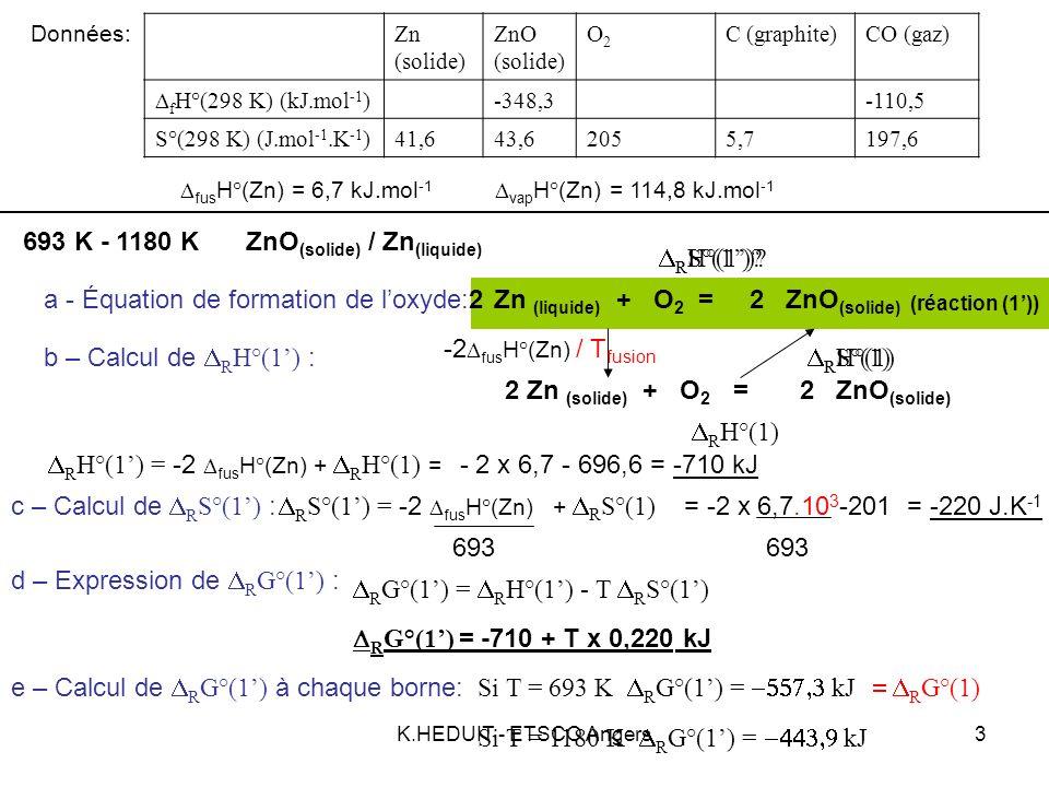 ZnO(solide) / Zn(liquide) DRS°(1') DRH°(1')