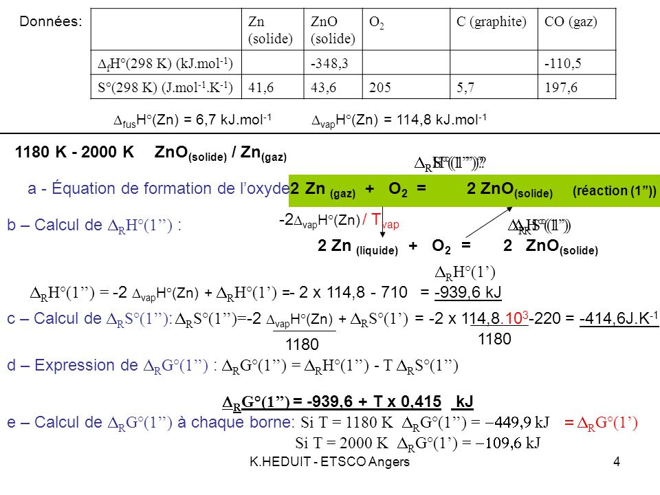a - Équation de formation de l'oxyde: Zn (gaz) + O2 = ZnO(solide) 2