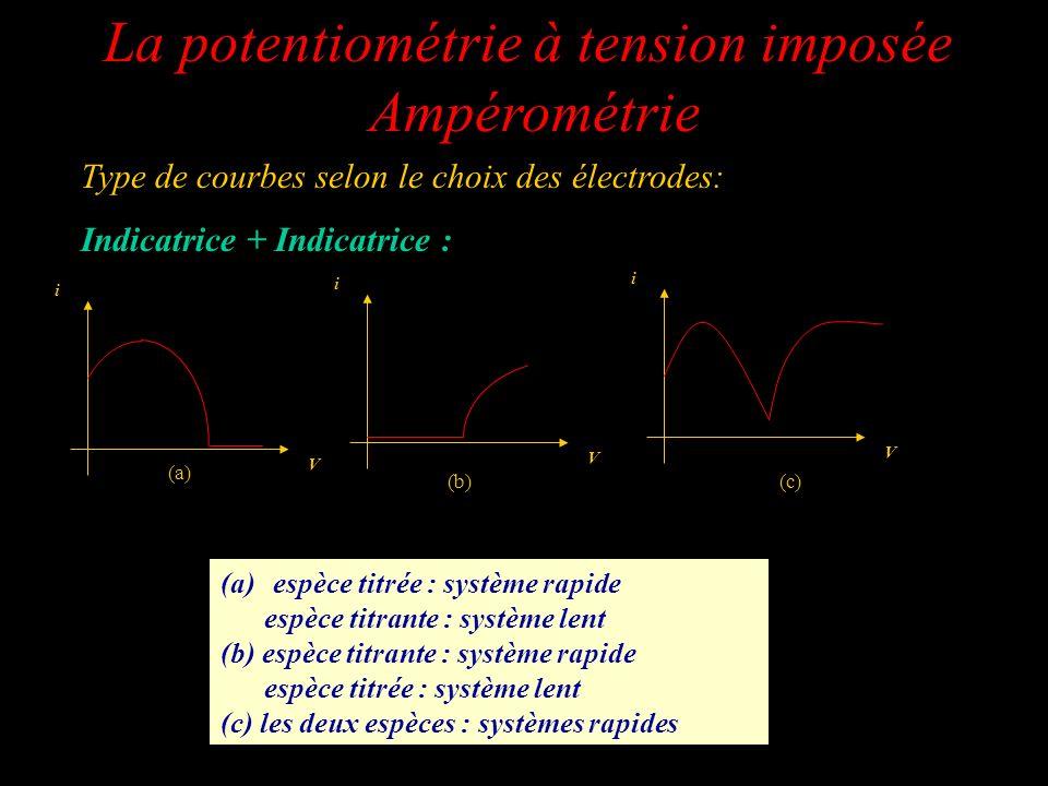 La potentiométrie à tension imposée Ampérométrie