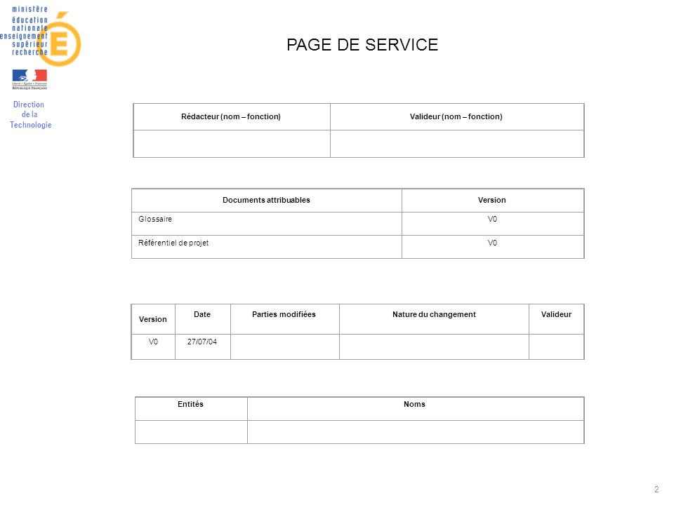PAGE DE SERVICE Rédacteur (nom – fonction) Valideur (nom – fonction)