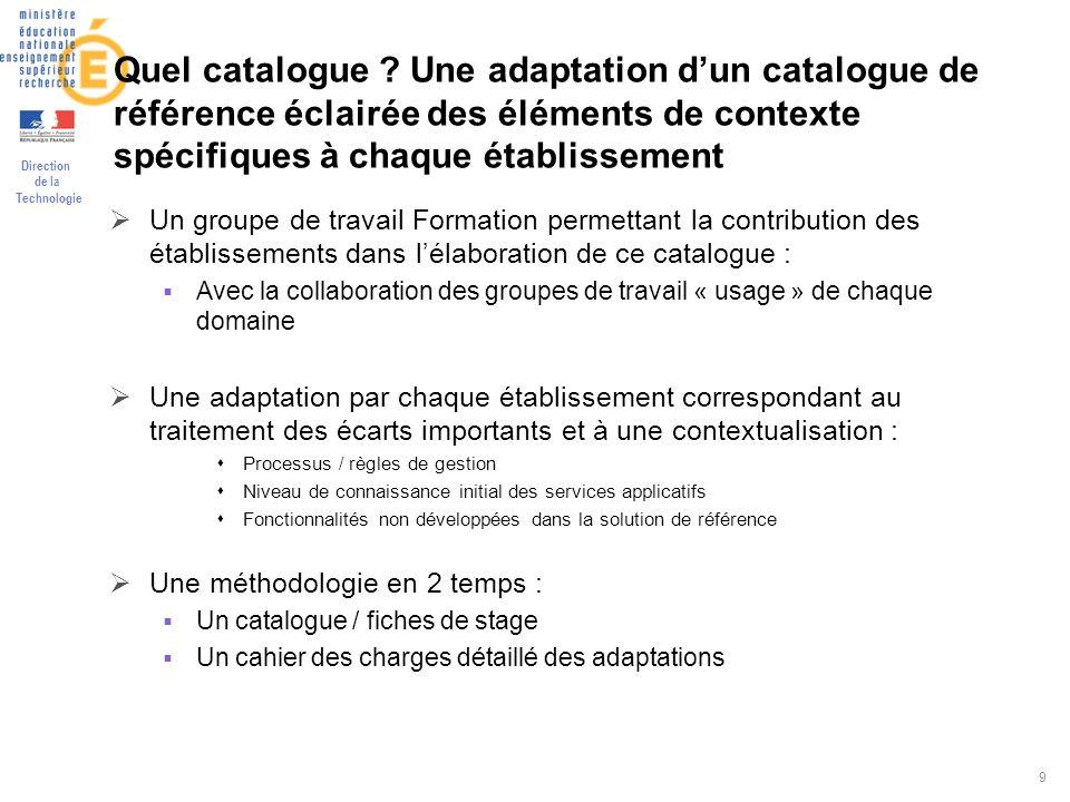 Quel catalogue Une adaptation d'un catalogue de référence éclairée des éléments de contexte spécifiques à chaque établissement