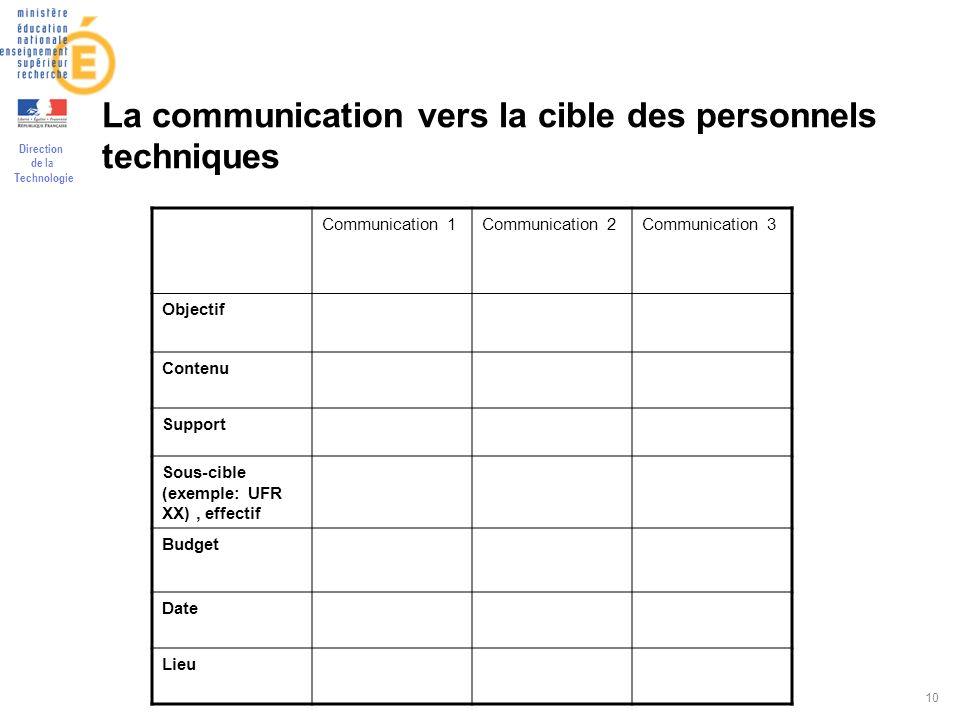 La communication vers la cible des personnels techniques