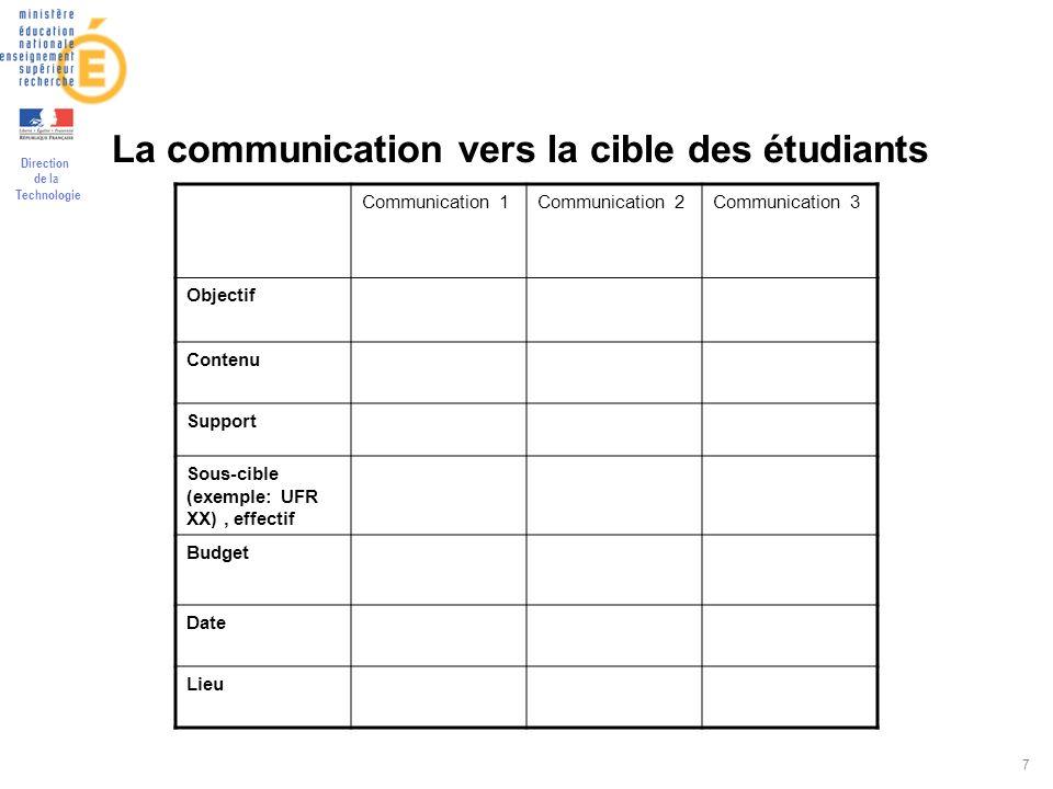 La communication vers la cible des étudiants