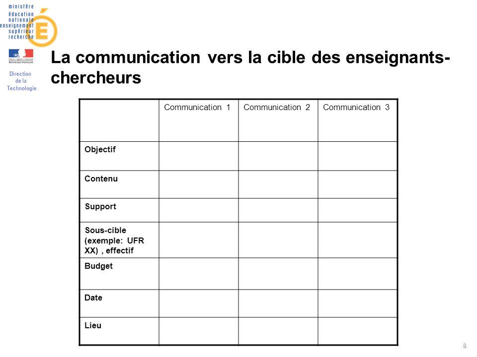 La communication vers la cible des enseignants-chercheurs