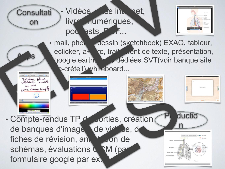 ELEVES Vidéos, sites internet, livres numériques, podcasts, PDF...