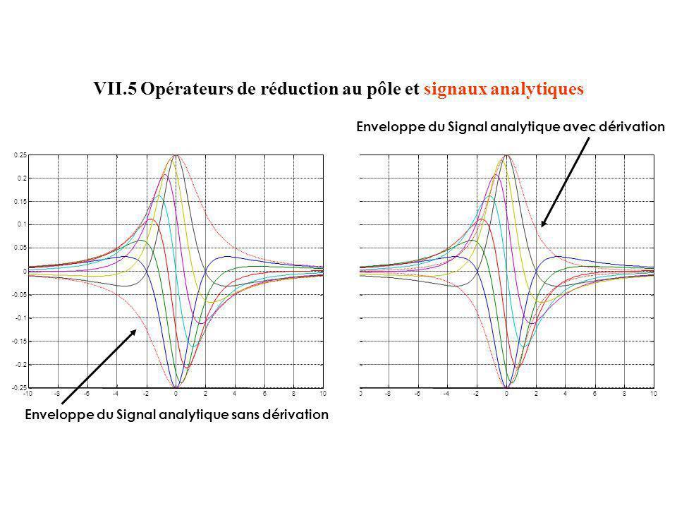 VII.5 Opérateurs de réduction au pôle et signaux analytiques