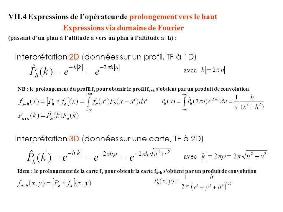 Expressions via domaine de Fourier