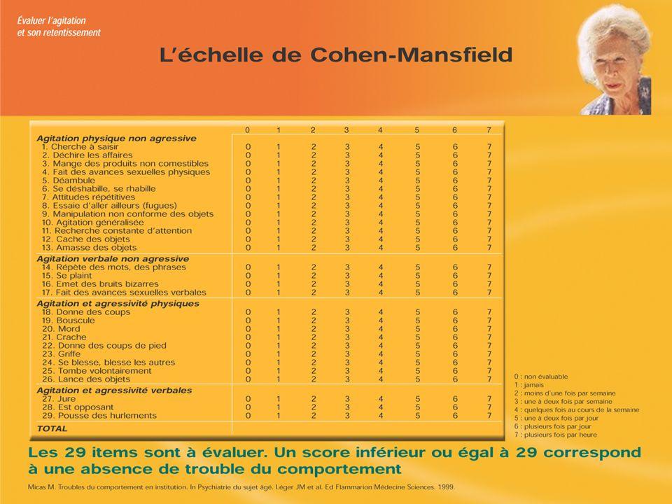 Etude et évaluation des troubles du comportement en EHPAD (Résidence St Jean de BERGUES) Dr Francis Pierre Serra