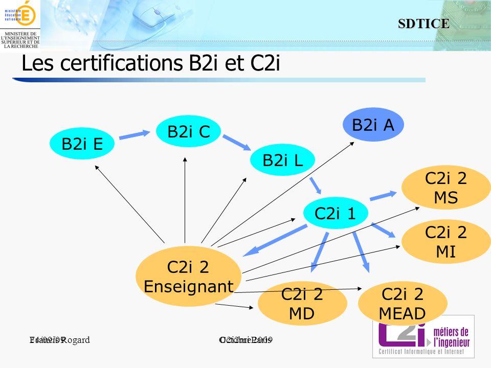 Les certifications B2i et C2i