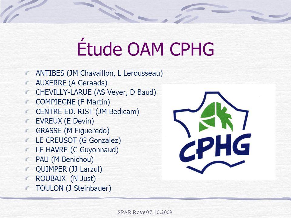 Étude OAM CPHG ANTIBES (JM Chavaillon, L Lerousseau)