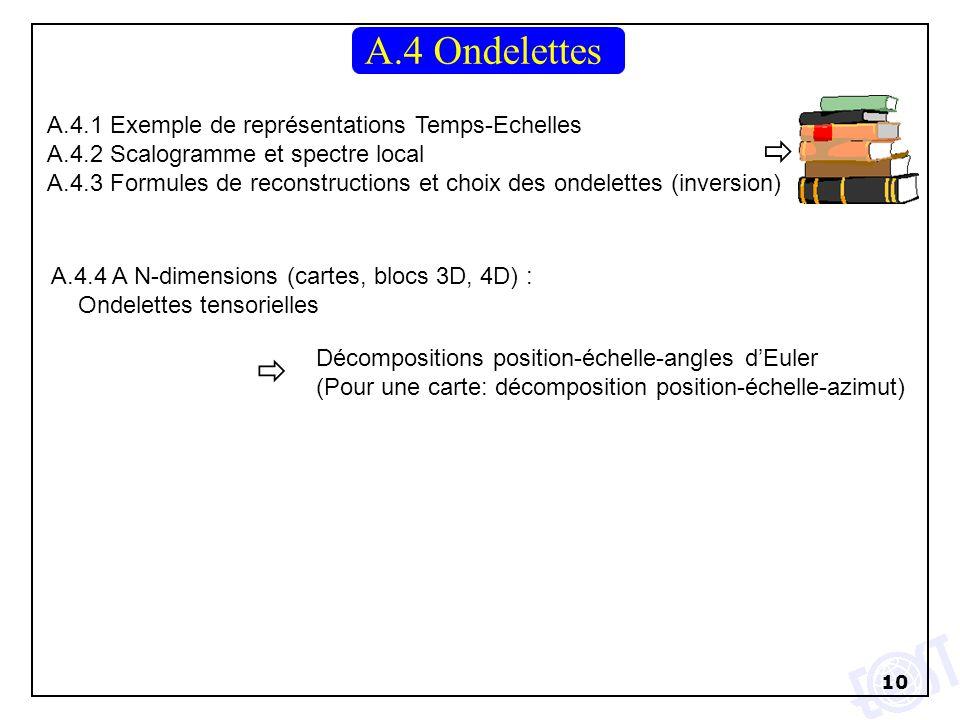 A.4 Ondelettes   A.4.1 Exemple de représentations Temps-Echelles