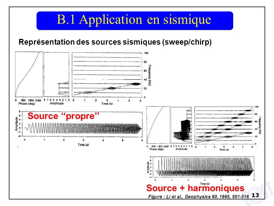 B.1 Application en sismique