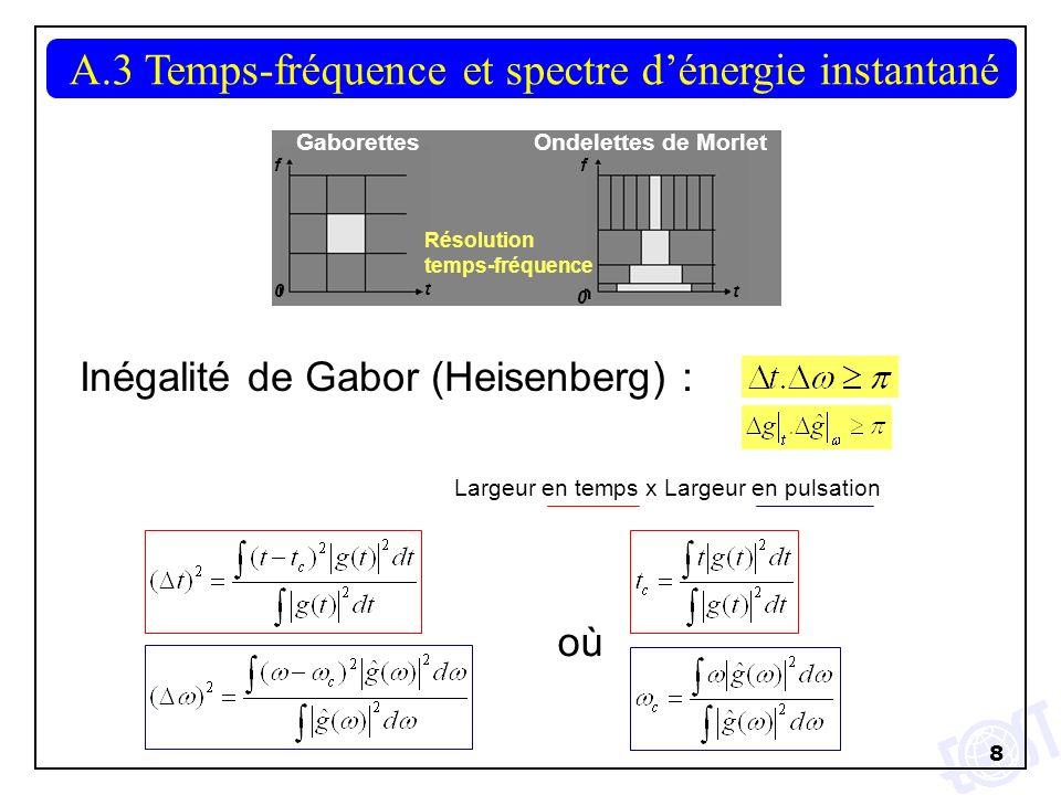 A.3 Temps-fréquence et spectre d'énergie instantané