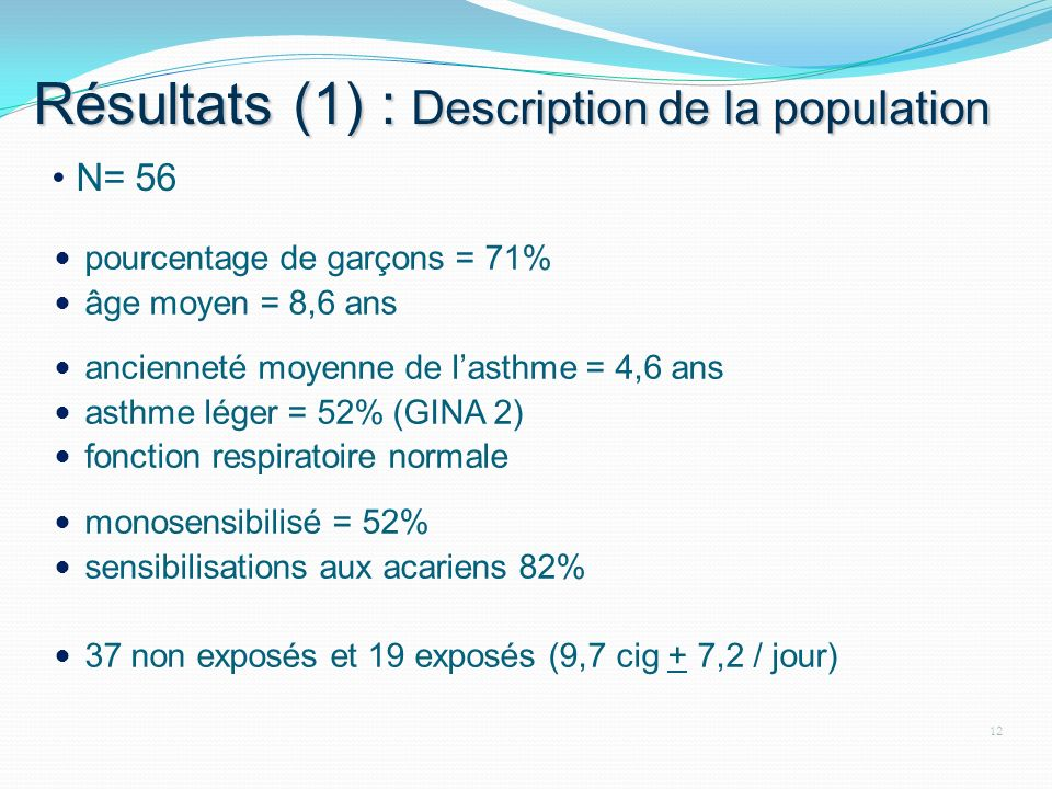 Résultats (1) : Description de la population