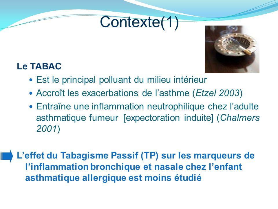 Contexte(1) Le TABAC Est le principal polluant du milieu intérieur