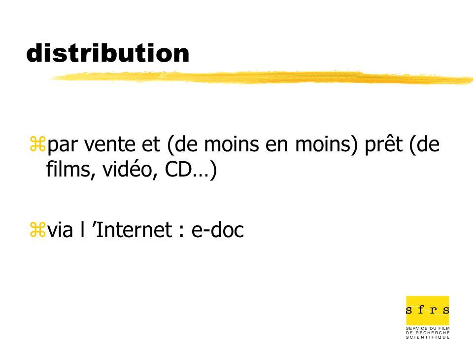 distribution par vente et (de moins en moins) prêt (de films, vidéo, CD…) via l 'Internet : e-doc
