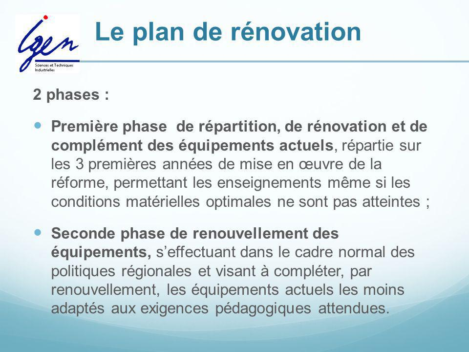 Le plan de rénovation 2 phases :