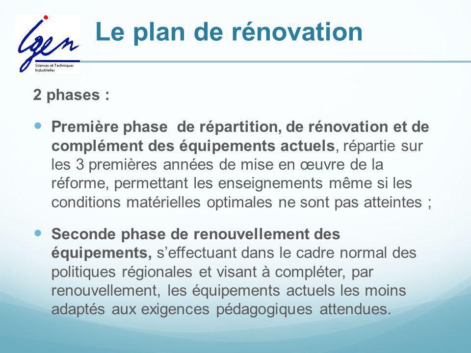 Le plan de rénovation 2 phases :