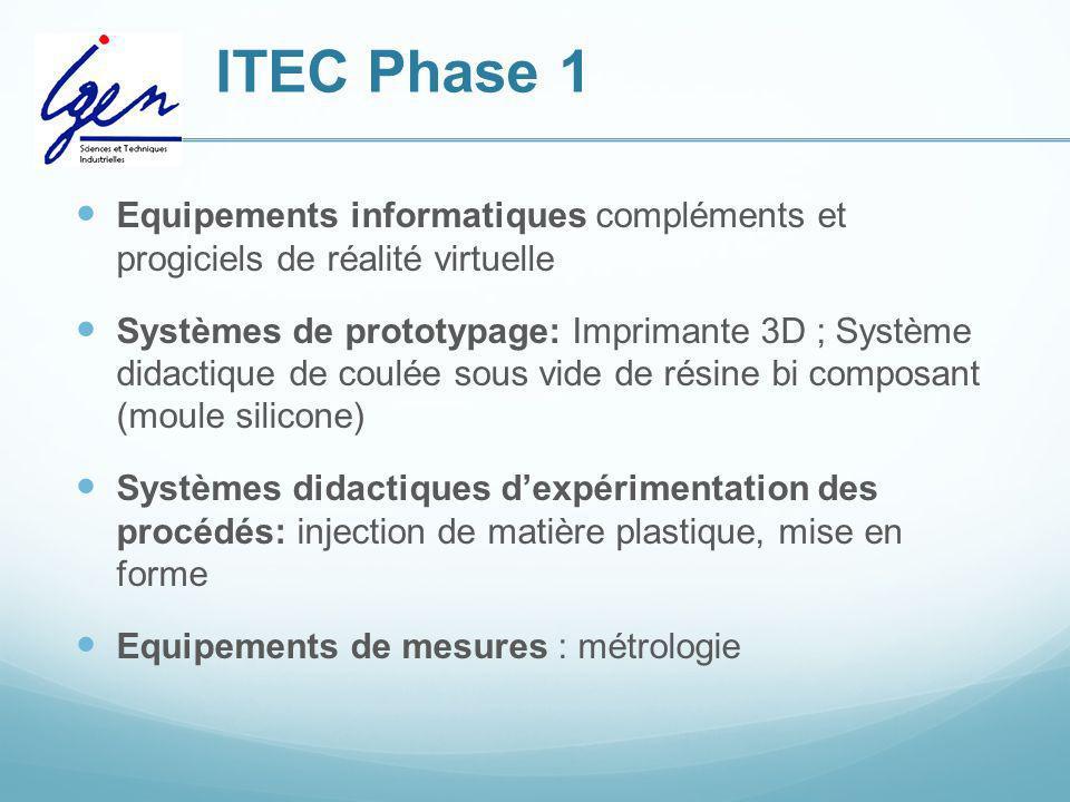 ITEC Phase 1Equipements informatiques compléments et progiciels de réalité virtuelle.