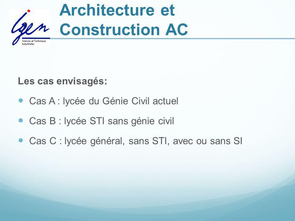 Architecture et Construction AC