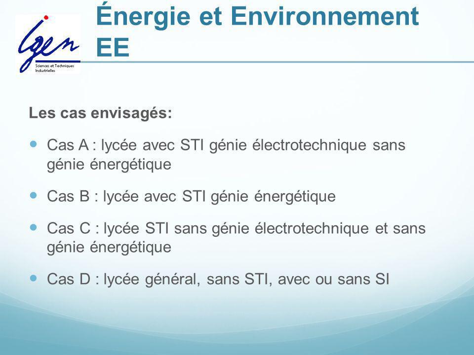 Énergie et Environnement EE