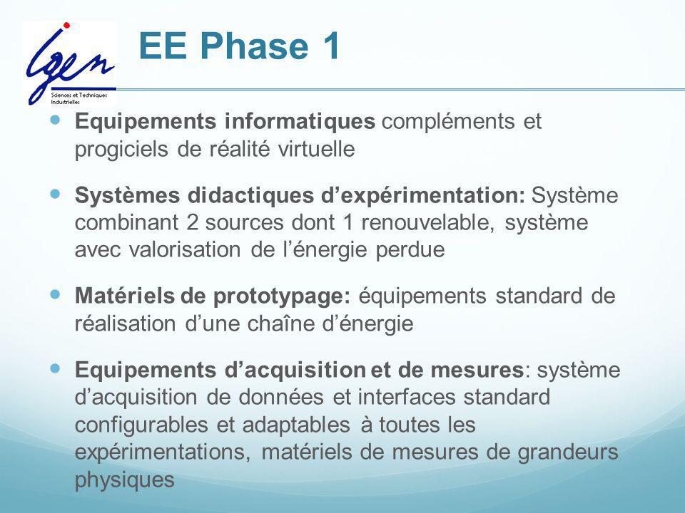 EE Phase 1 Equipements informatiques compléments et progiciels de réalité virtuelle.