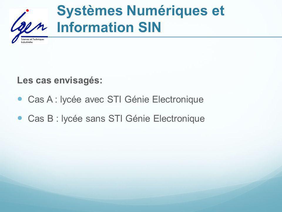 Systèmes Numériques et Information SIN