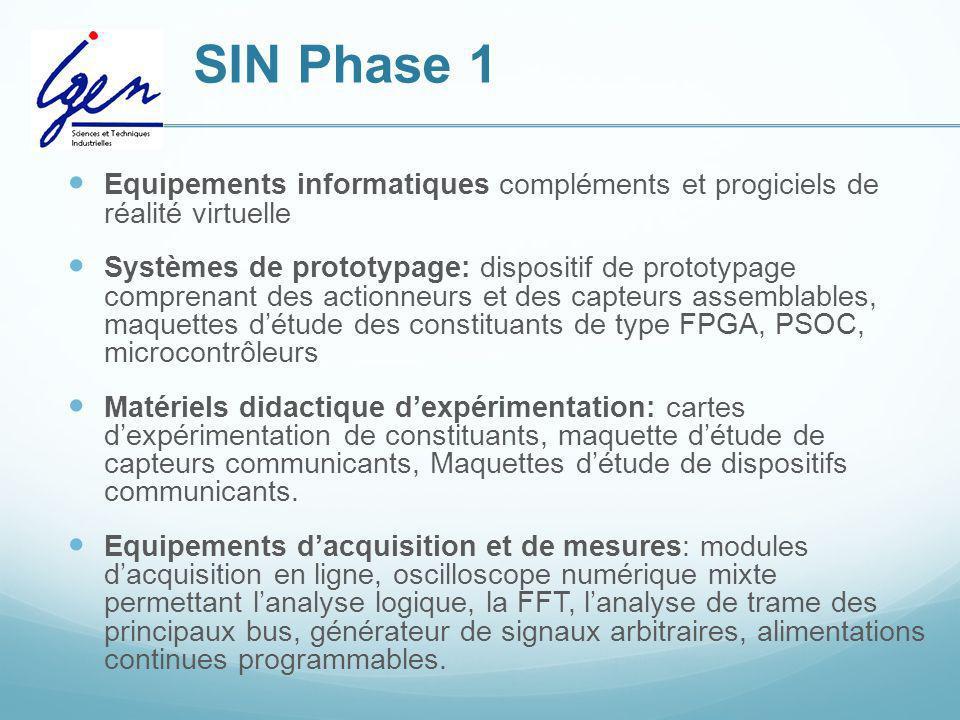 SIN Phase 1Equipements informatiques compléments et progiciels de réalité virtuelle.