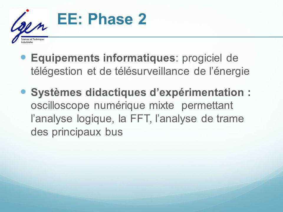 EE: Phase 2Equipements informatiques: progiciel de télégestion et de télésurveillance de l'énergie.